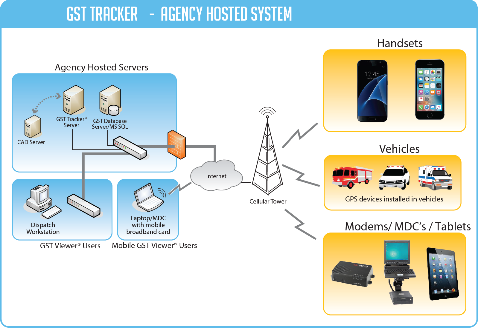 Tracker_image1